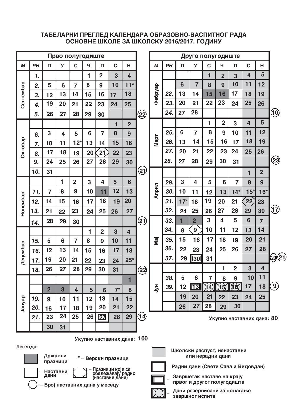 Tabelarni-pregled-kalendara-za-OS-za-RS-1617-03-06-16-page-001
